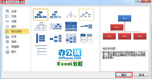 Excel2010中将数据转换成图形