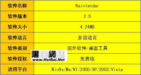 桌面日历Rainlendar怎么使用