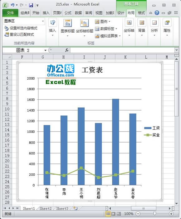 如何在excel2010图表中显示多种图表类型