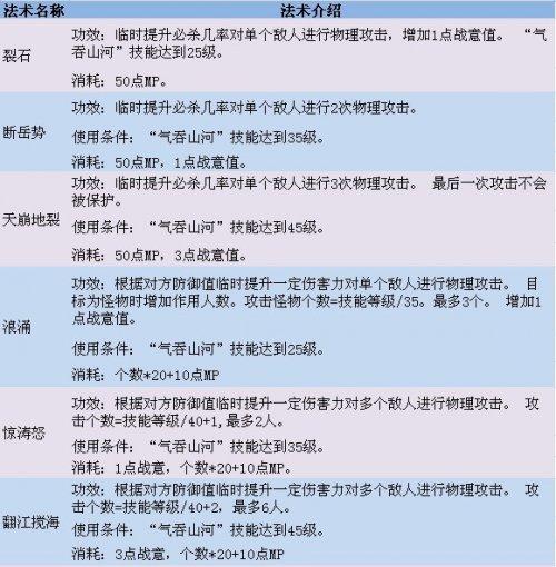 《梦幻西游》新门派介绍之凌波城