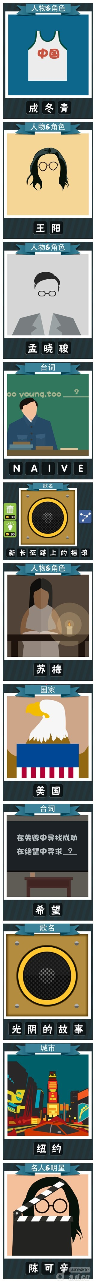 《疯狂猜图》中国合伙人副本全部答案攻略