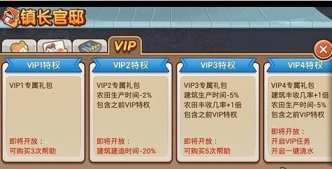 全民小镇VIP有什么特权