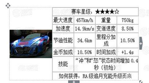《天天飞车》新人选购R车的指南  让你物超所值的三款车