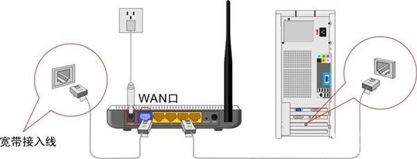 腾达tenda无线路由器怎么设置