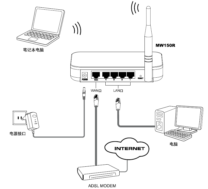 mercury无线路由器设置