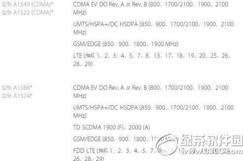 港版iPhone6/6 Plus有哪几个型号