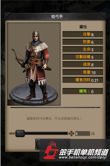 《列王的纷争》一级兵有哪些