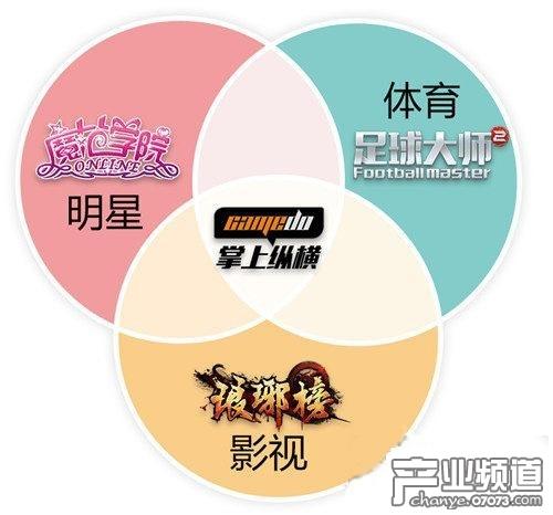 《琅琊榜》手游双平台3日下载量破百万