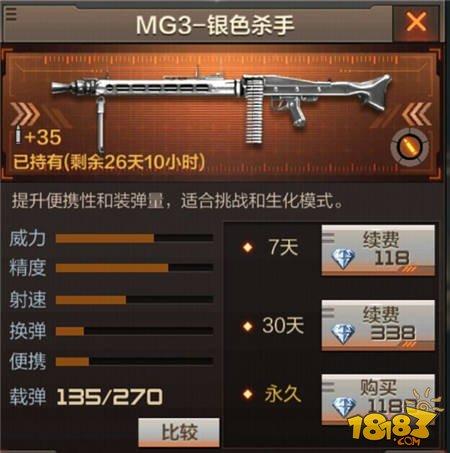 CF手游《穿越火线:枪战王者》MG3-银色杀手怎么获取方法