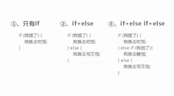 简单易掌握的AE表达式