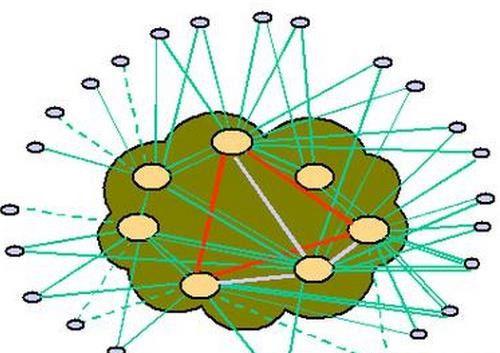 cmnet是什么意思?cmnet和cmwap的区别在哪里