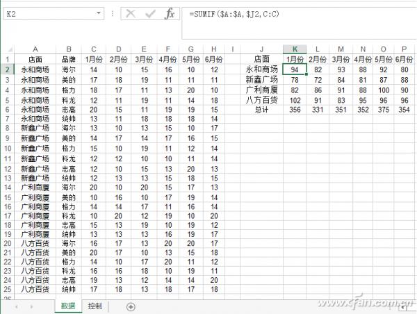 Excel图表三级联动如何实现