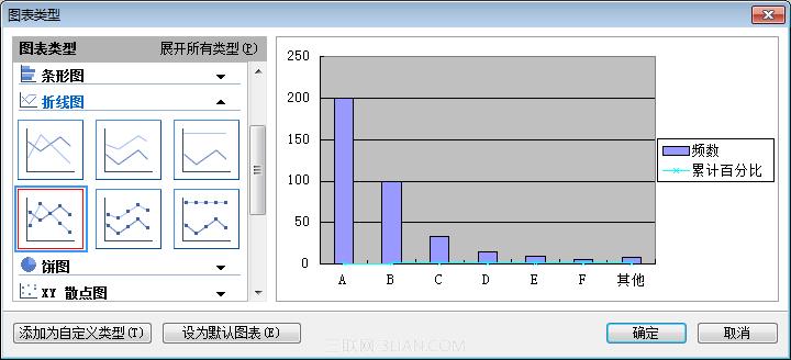 很好玩!使用WPS表格制作帕累托图