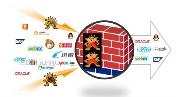 防火墙软件有哪些,哪个好?